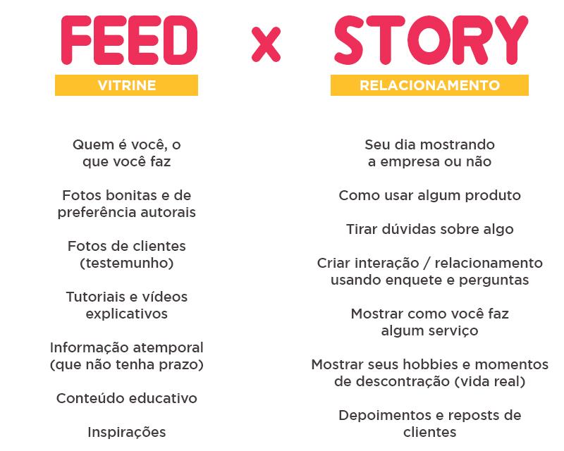 feed ou story